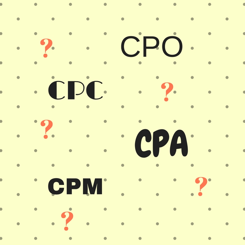 Image of marketing metrics CPO, CPA, CPM, CPC